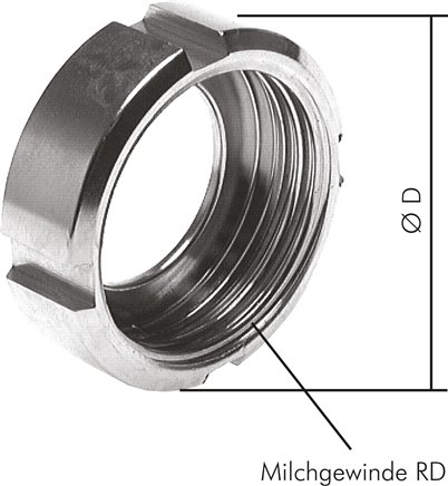 Slotted nuts for cone nozzles (dairy thread), DIN 11851