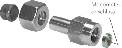Pressure gauge couplings (to screw on a screw connection)