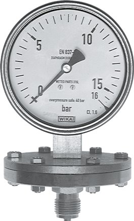 Plate spring pressure gauge Ø 100 mm, for chemicals, Class 1.6