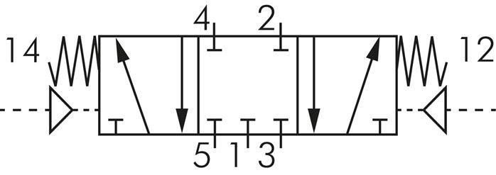 Schematic symbol: Centre position closed