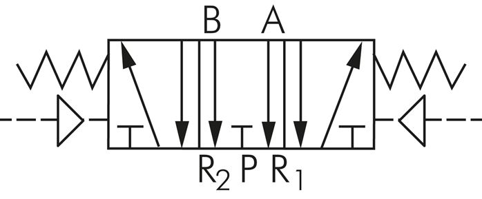 Schematic symbol: 5/3-way, centre position vented