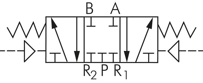 Schematic symbol: 5/3-way, centre position closed