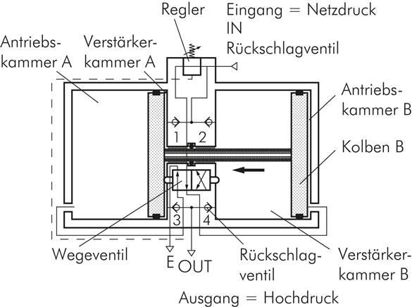 Druckmessger/ät Hydraulisches Druckpr/üfger/ät,Hydrauliksystem Hydraulic Pressure Test Coupling Kit,f/ür den Hydraulikdrucktest,mit Pressure gauge//Test hose//Test coupling//Schutzkasten
