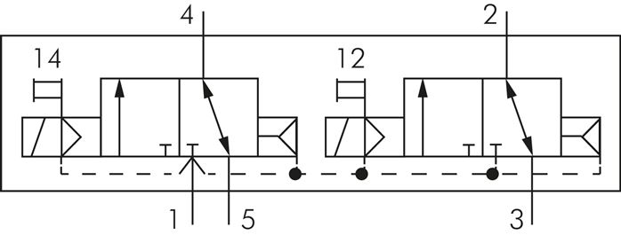 Schematic symbol: 2x 3/2-way (NC/NC)