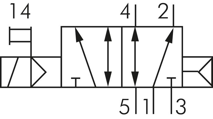 Schematic symbol: 5/2-way (spring return)