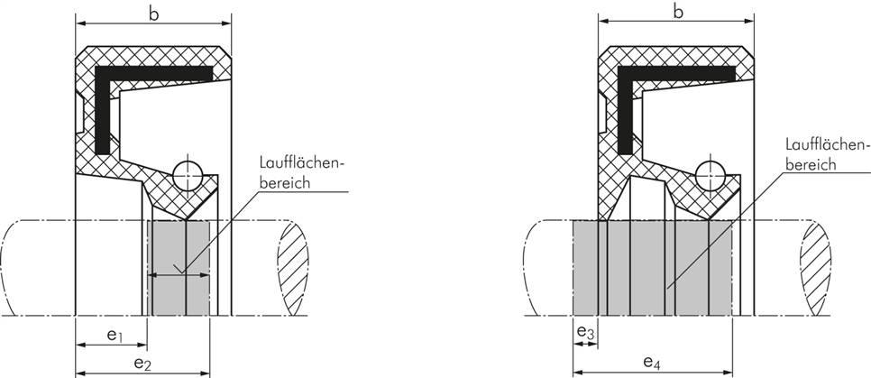 ToolNerds Radial Wellendichtring NBR 72A 42,0x62,00x10,0 mm Bauform C