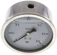 Glycerin-Manometer waagerecht (CrNi/Ms),100mm, 0 - 0,6bar