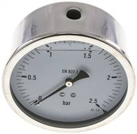Glycerin-Manometer waagerecht (CrNi/Ms),100mm, 0 - 2,5bar