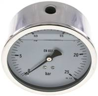 Glycerin-Manometer waagerecht (CrNi/Ms),100mm, 0 - 25bar