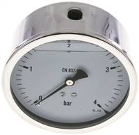 Glycerin-Manometer waagerecht (CrNi/Ms),100mm, 0 - 4bar